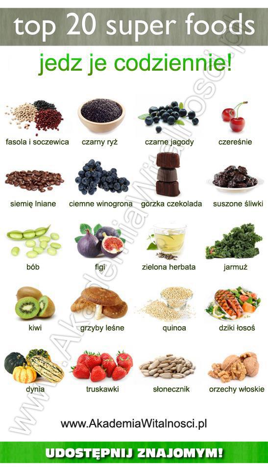 lista 20 zdrowych pokarmów