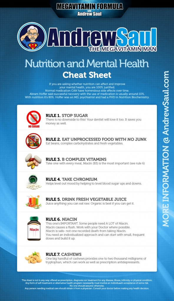 nutrition-cheat-sheet