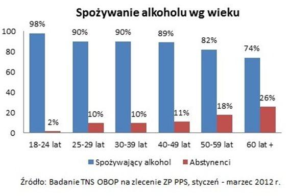 Polacy-a-spozywanie-alkoholu-17S3F6